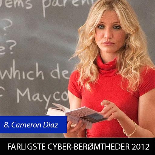 Kendte websøgninger 2012-8